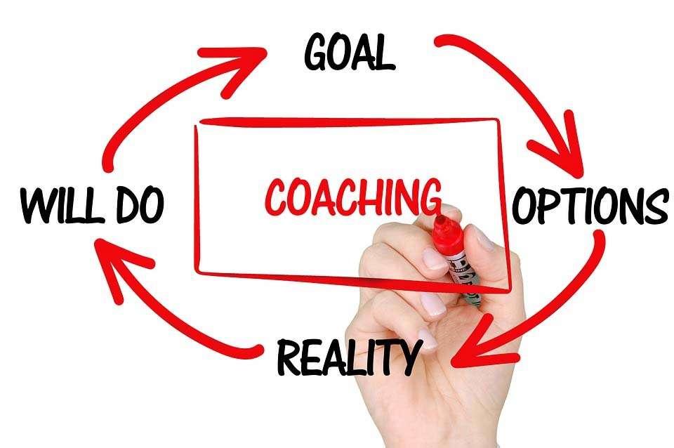¿Qué puede aportarte una consultoría de Marketing?