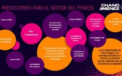 14 Predicciones para el Sector del Fitness en España